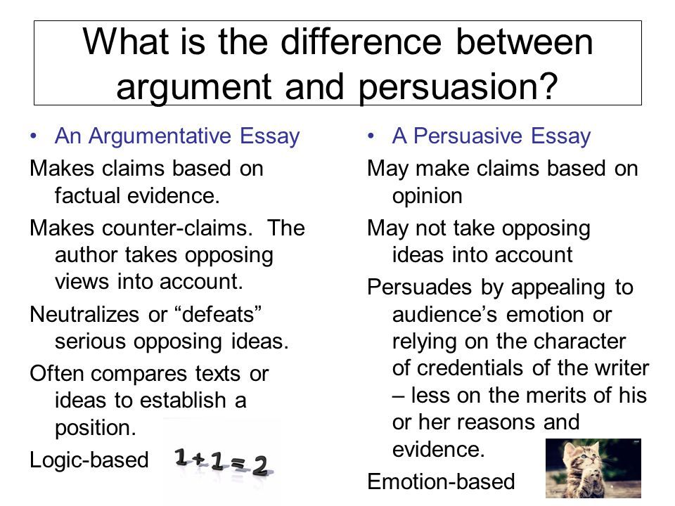 difference between persuasive and argumentative essays Persuasive essay - persuasive writing may include the selling of goods or products , promoting of a cause , interest or views the writer can use his own ideas, opinions and evoke the emotions in the reader in order to convince them to agree to hi.