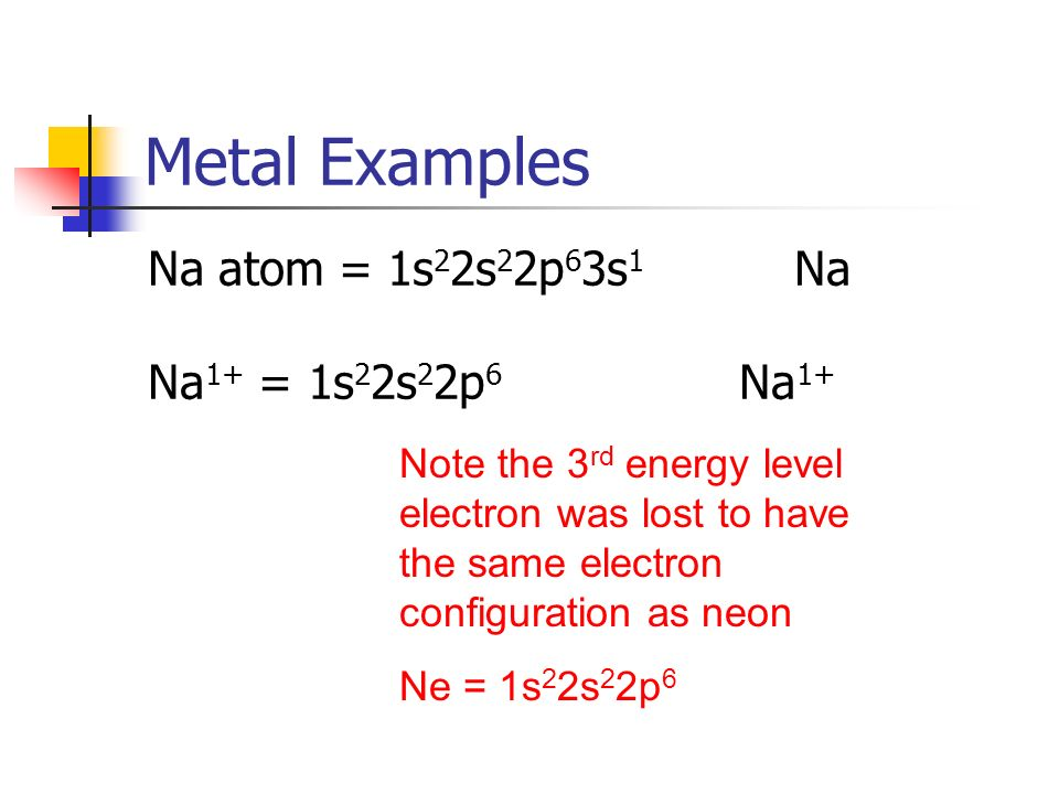 Metal Examples Na atom = 1s 2 2s 2 2p 6 3s 1 Na Na 1+ = 1s 2 2s 2 2p 6 Na 1+ Note the 3 rd energy level electron was lost to have the same electron configuration as neon Ne = 1s 2 2s 2 2p 6