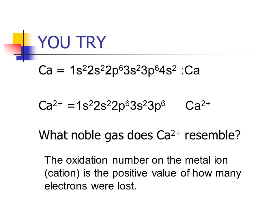 YOU TRY Ca = 1s 2 2s 2 2p 6 3s 2 3p 6 4s 2 :Ca Ca 2+ = 1s 2 2s 2 2p 6 3s 2 3p 6 Ca 2+ What noble gas does Ca 2+ resemble.