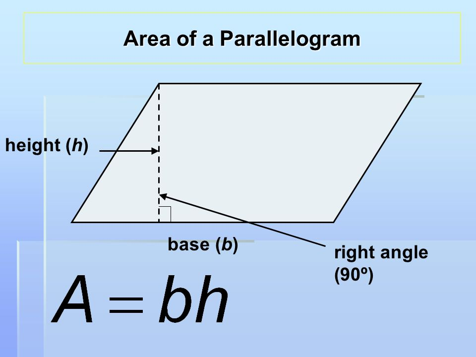 base (b) height (h) right angle (90º) Area of a Parallelogram