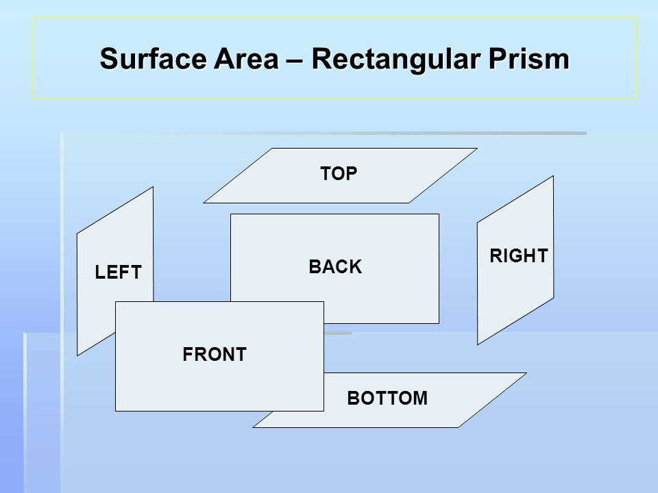 TOP BACK FRONT RIGHT LEFT BOTTOM Surface Area – Rectangular Prism