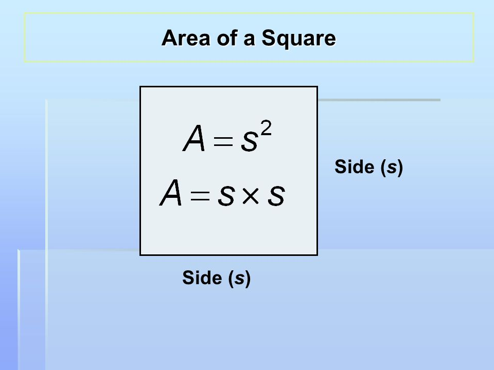 Side (s) Area of a Square