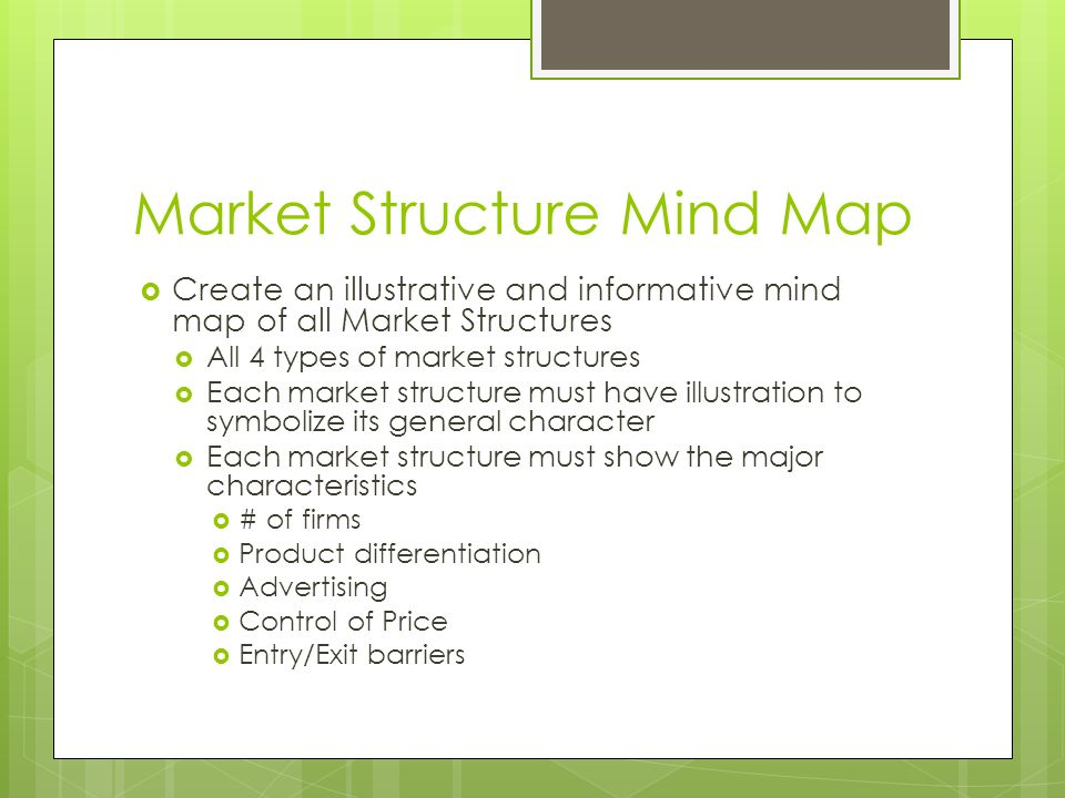Market Structure Mind Map  Create an illustrative and informative mind map of all Market Structures  All 4 types of market structures  Each market structure must have illustration to symbolize its general character  Each market structure must show the major characteristics  # of firms  Product differentiation  Advertising  Control of Price  Entry/Exit barriers