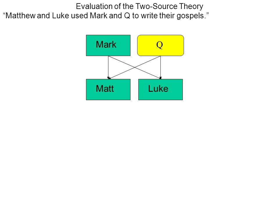 explain how and why luke may have edited marks gospel. The same story is found in both mathew and mark, yet mathew, who is said to have written the gospel after mark's, but used mark's skeleton structure and quotes him many many times, changes the story.