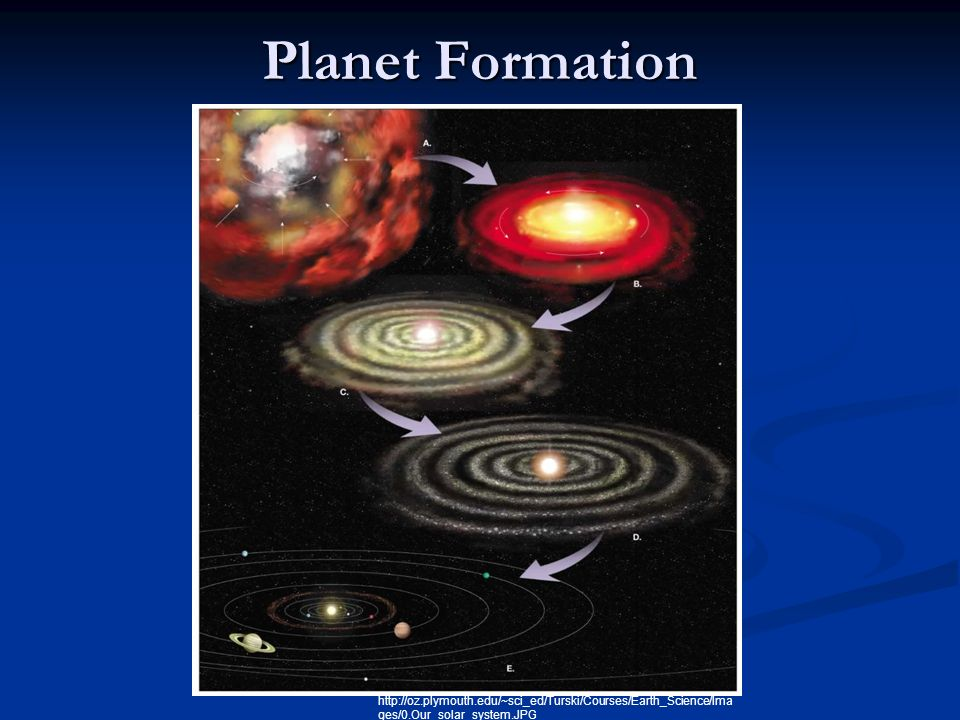 The Foundations of Astronomy Ashley Peter  Redshift The