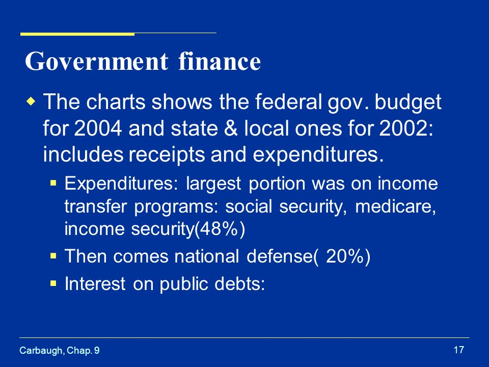 Carbaugh, Chap Government finance  The charts shows the federal gov.