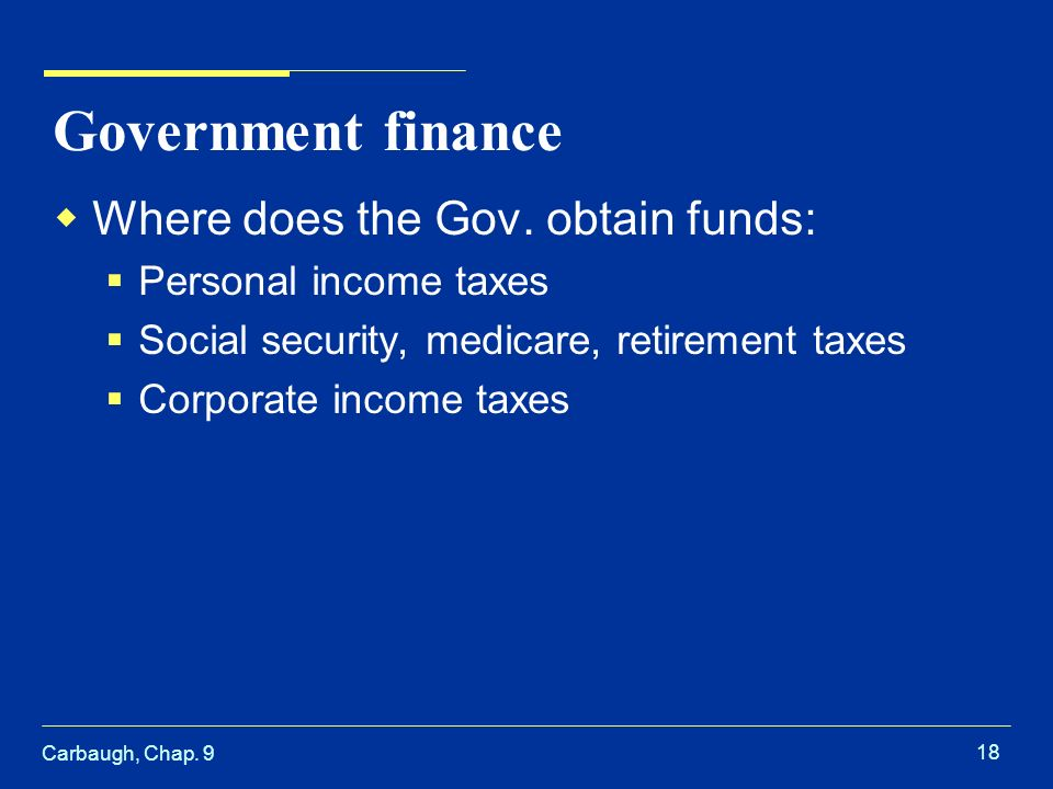 Carbaugh, Chap Government finance  Where does the Gov.