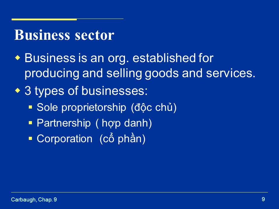Carbaugh, Chap. 9 9 Business sector  Business is an org.