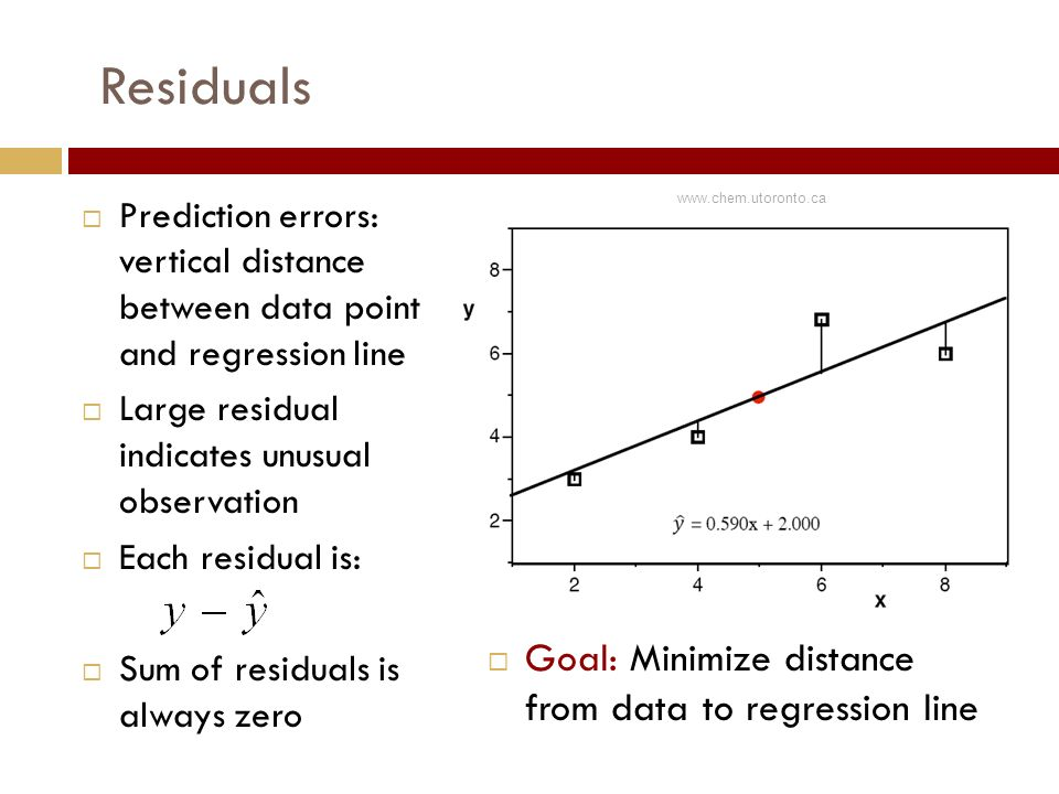 Residuals  Prediction errors: vertical distance between data point and regression line  Large residual indicates unusual observation  Each residual is:  Sum of residuals is always zero    Goal: Minimize distance from data to regression line