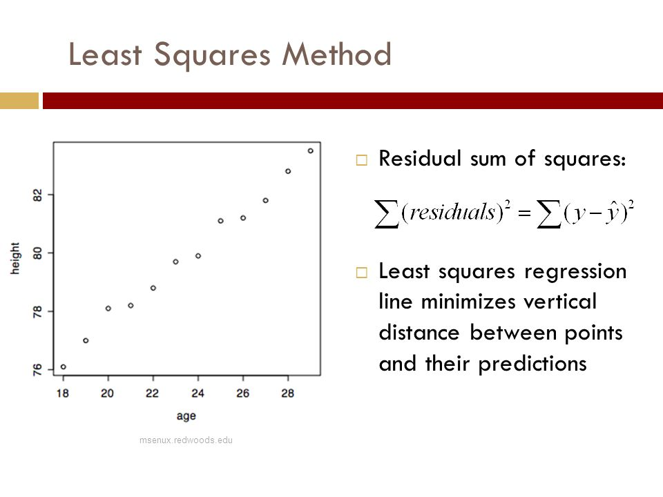 msenux.redwoods.edu Least Squares Method  Residual sum of squares:  Least squares regression line minimizes vertical distance between points and their predictions