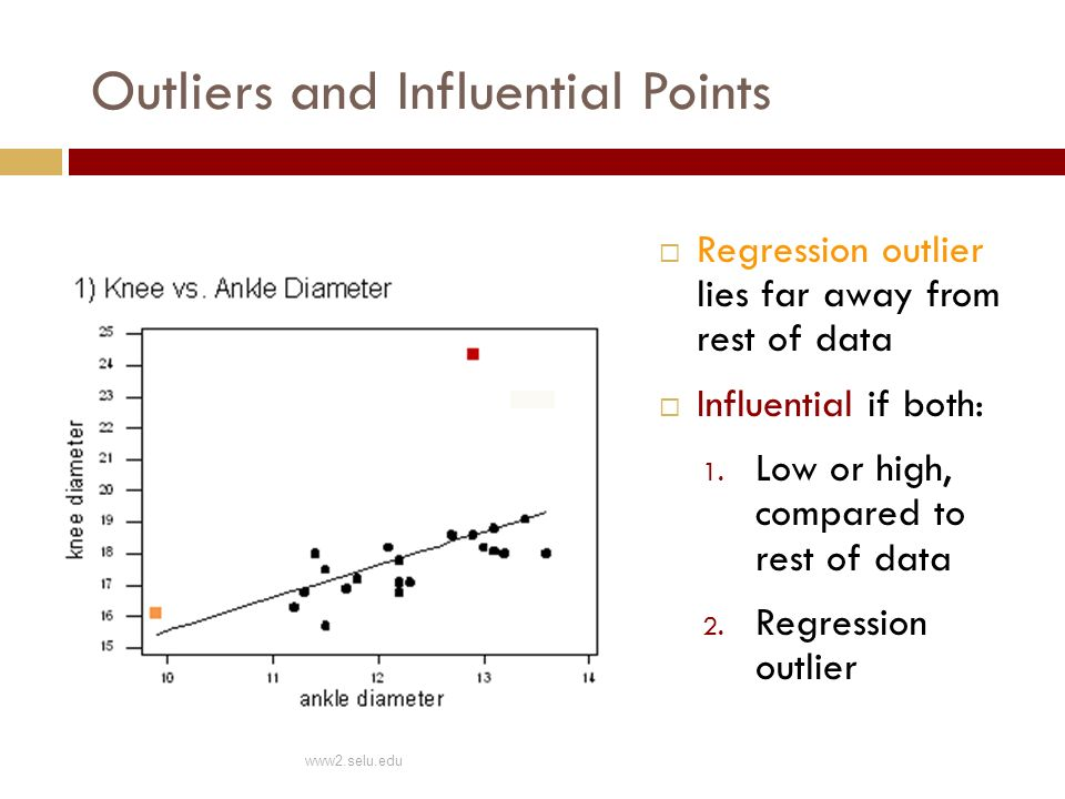 Outliers and Influential Points  Regression outlier lies far away from rest of data  Influential if both: 1.