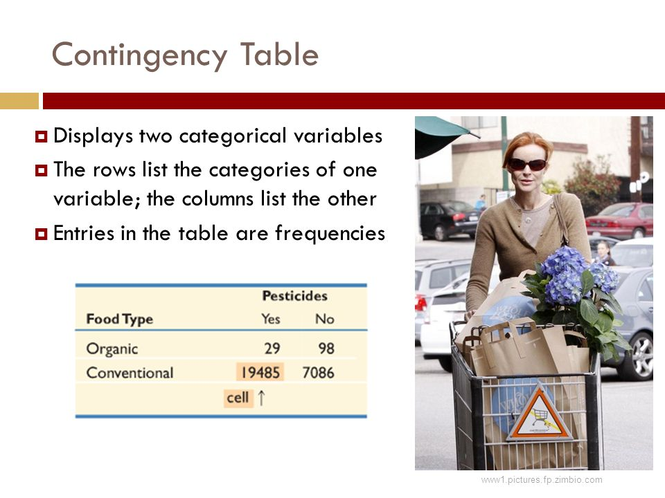 Contingency Table  Displays two categorical variables  The rows list the categories of one variable; the columns list the other  Entries in the table are frequencies www1.pictures.fp.zimbio.com
