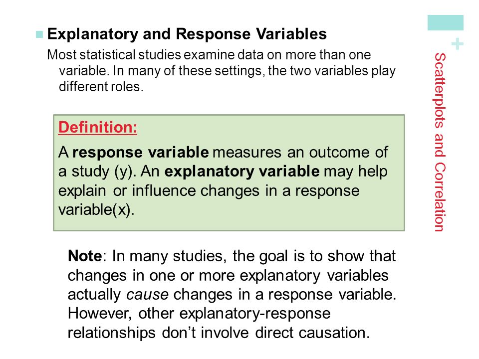 + Explanatory and Response VariablesMost statistical studies examine data on more than one variable.