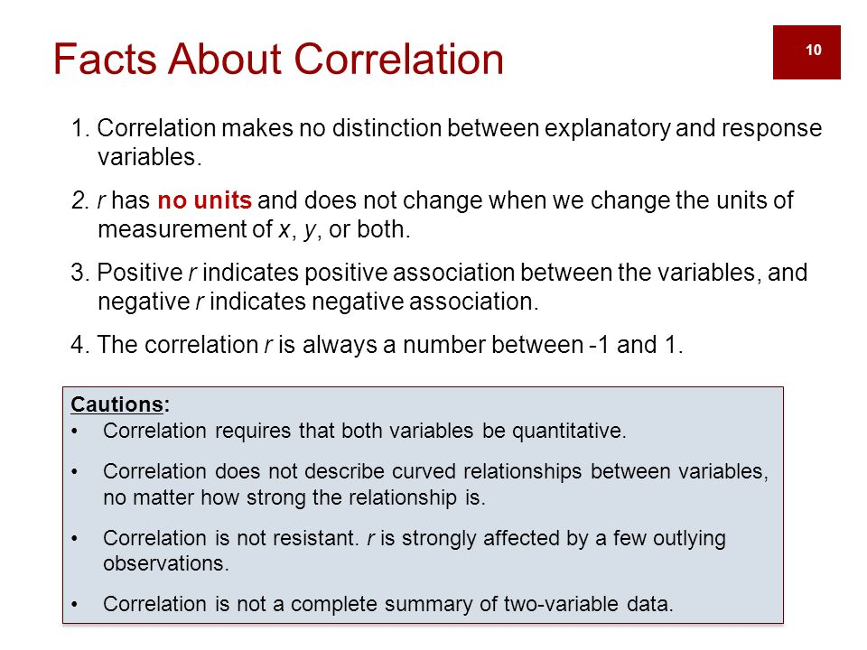 10 Facts About Correlation 1.