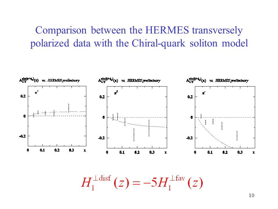 10 Comparison between the HERMES transversely polarized data with the Chiral-quark soliton model