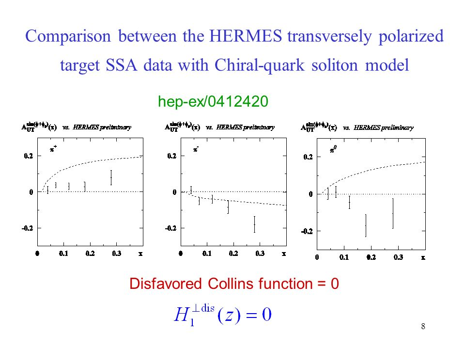 8 Disfavored Collins function = 0 Comparison between the HERMES transversely polarized target SSA data with Chiral-quark soliton model hep-ex/