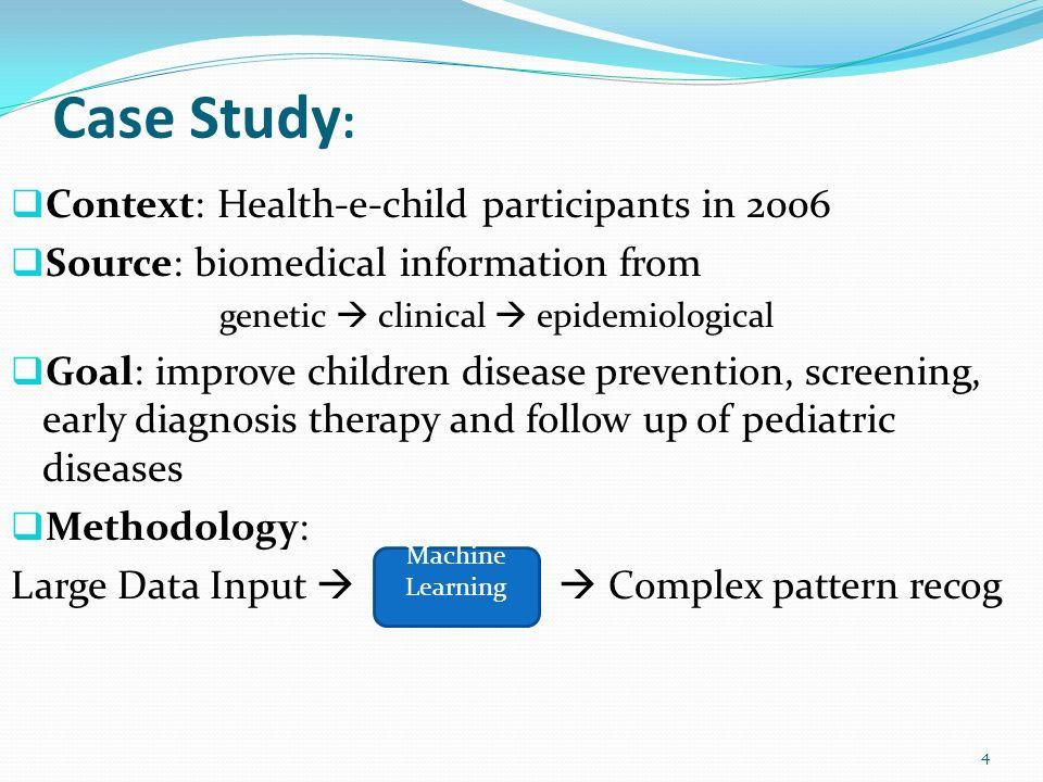 Pediatrics history taking.