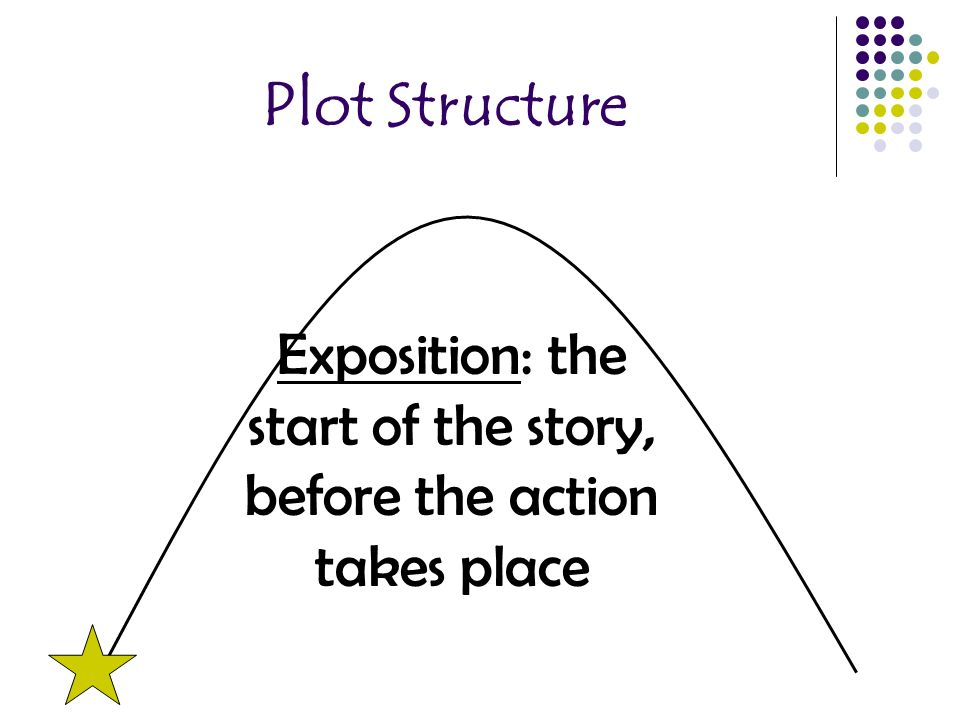 Plot Structure Exposition: the start of the story, before the action takes place