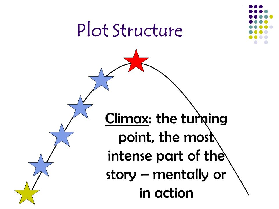 Plot Structure Climax: the turning point, the most intense part of the story – mentally or in action
