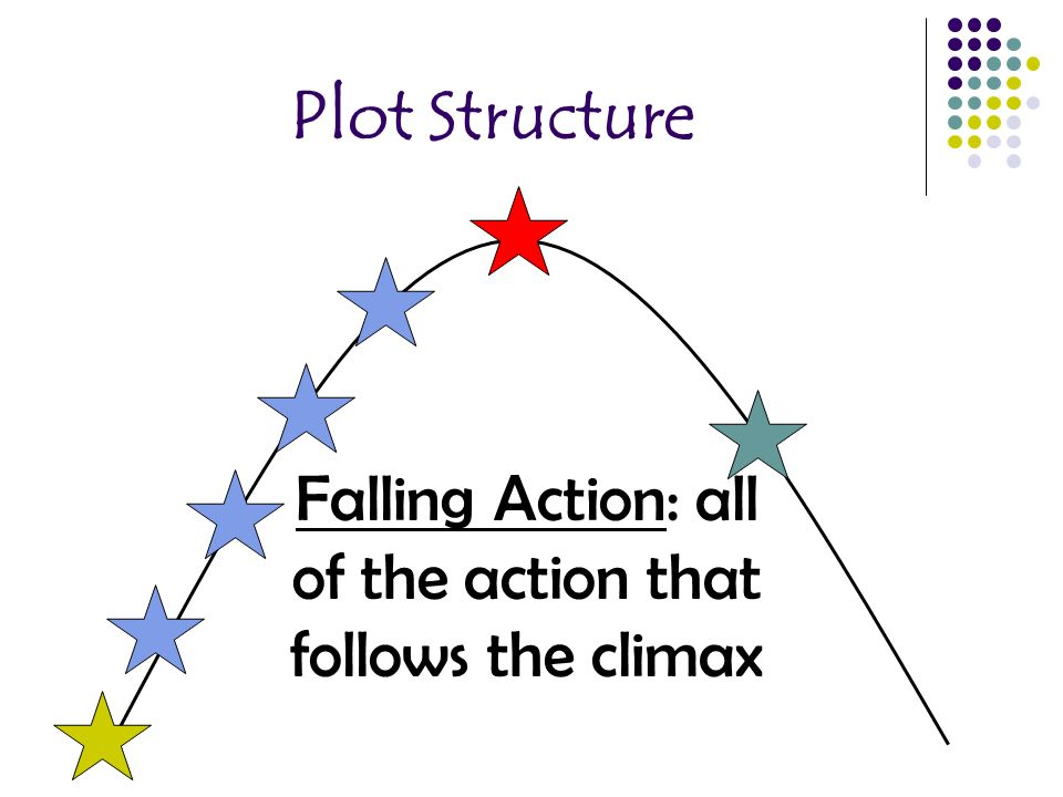 Plot Structure Falling Action: all of the action that follows the climax