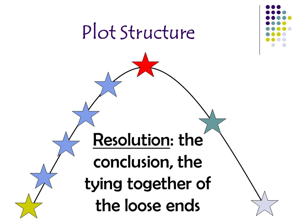 Plot Structure Resolution: the conclusion, the tying together of the loose ends