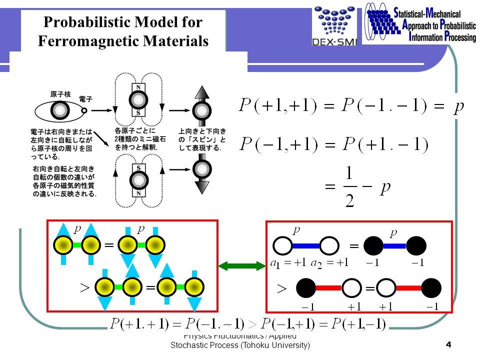 Physics Fluctuomatics / Applied Stochastic Process (Tohoku