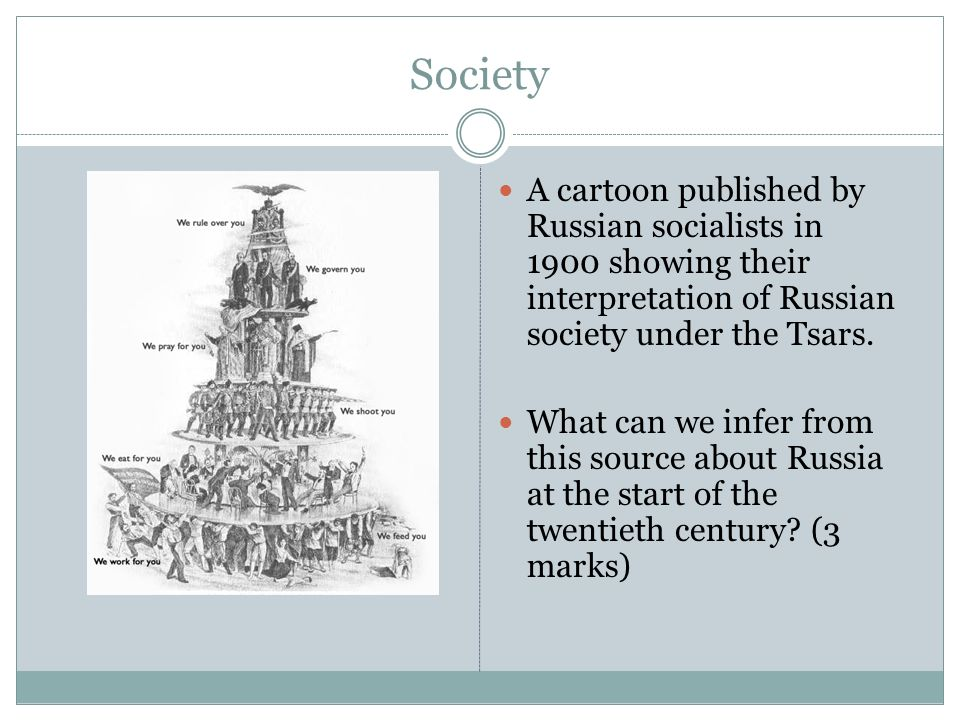 A cartoon published by Russian socialists in 1900 showing their interpretation of Russian society under the Tsars.