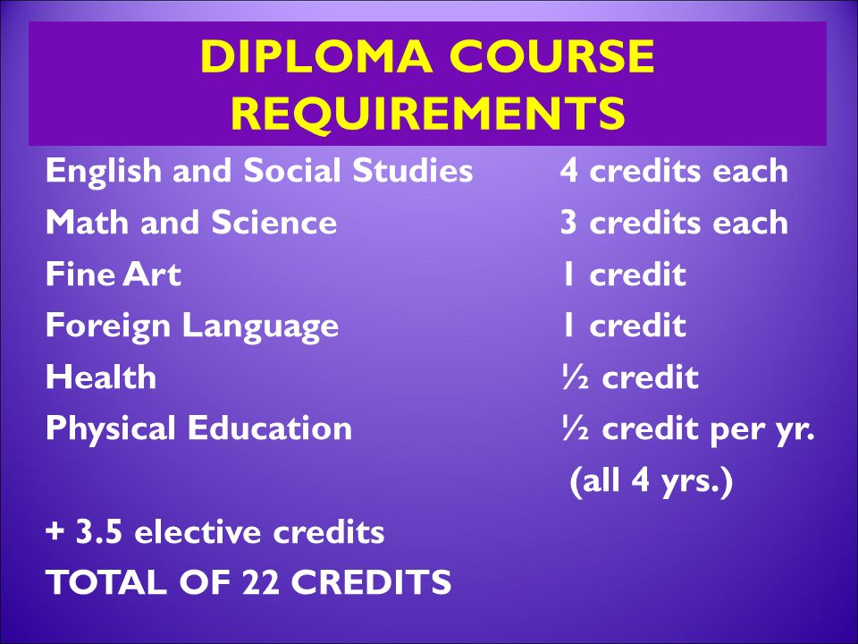 DIPLOMA COURSE REQUIREMENTS English and Social Studies 4 credits each Math and Science 3 credits each Fine Art 1 credit Foreign Language 1 credit Health ½ credit Physical Education ½ credit per yr.