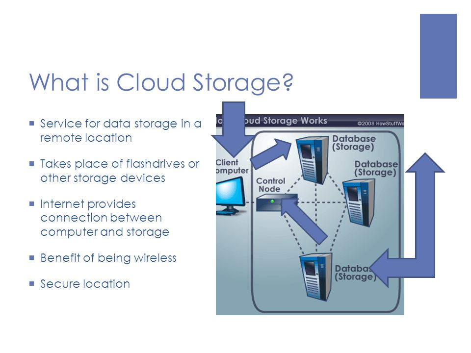 the icloud by alexander sorto what is the icloud cloud storage