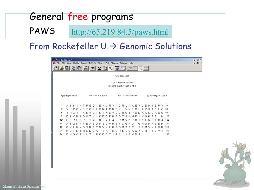 Ming F  Tam Spring '06 Mass Spectrometric Analysis of Proteins and