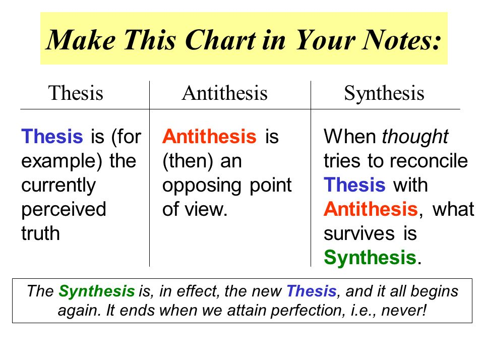 Dialectical Materialism Thesis Antithesis Synthesis - Thesis Title Ideas  For College