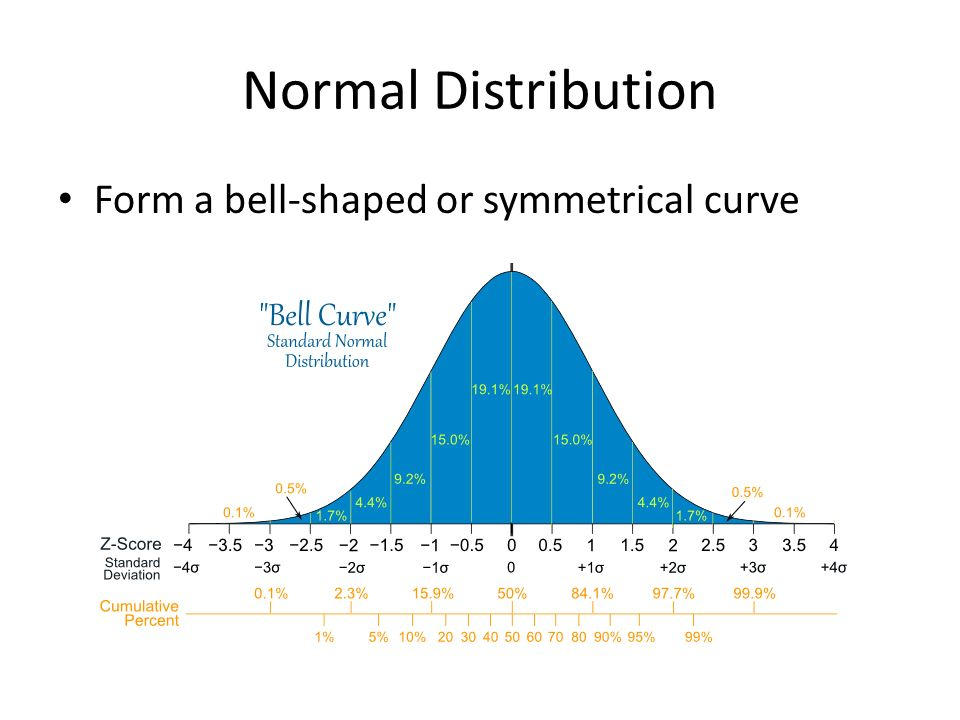 Normal Distribution Form a bell-shaped or symmetrical curve