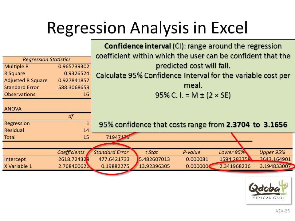 Predicting Cost Behavior Chapter 2, Appendix 2A ACCTG 404