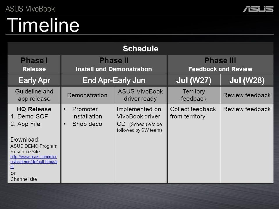 ASUS PRESENTS ASUS VivoBook ASUS Demo App Prepared by ASUS HQ