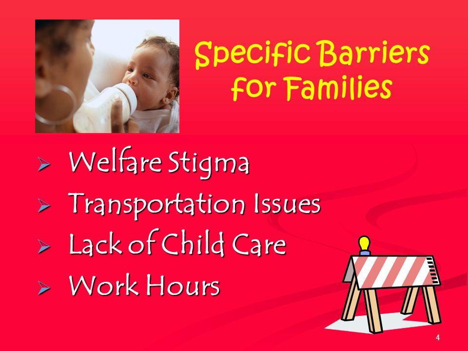 welfare stigma