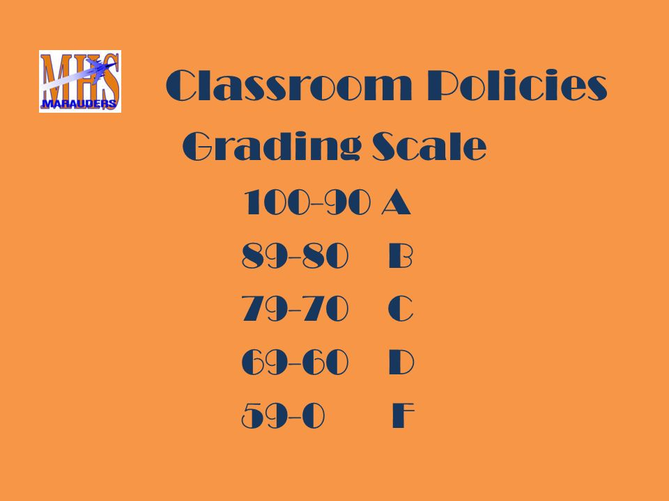 Classroom Policies Grading Scale A B C D 59-0 F