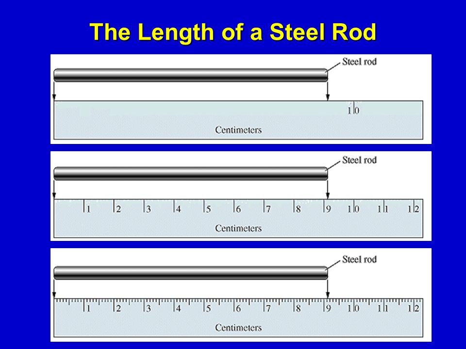 The Length of a Steel Rod