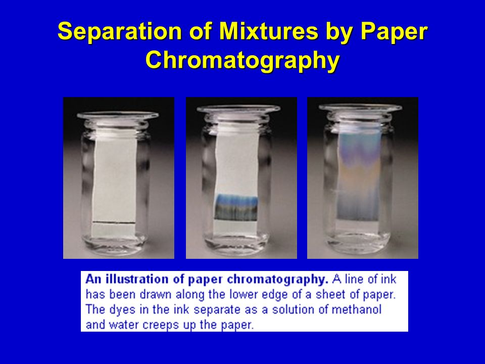Separation of Mixtures by Paper Chromatography