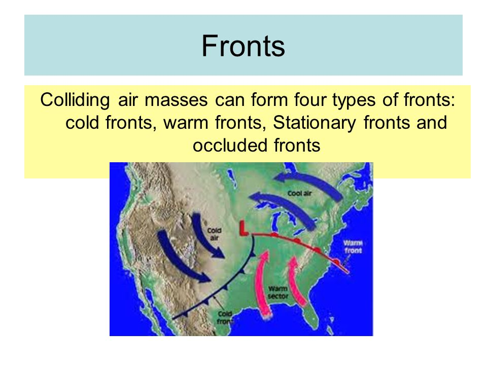 Fronts Colliding air masses can form four types of fronts: cold fronts, warm fronts, Stationary fronts and occluded fronts