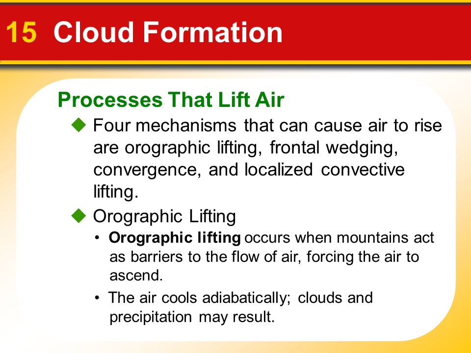 Processes That Lift Air 15 Cloud Formation  Four mechanisms that can cause air to rise are orographic lifting, frontal wedging, convergence, and localized convective lifting.