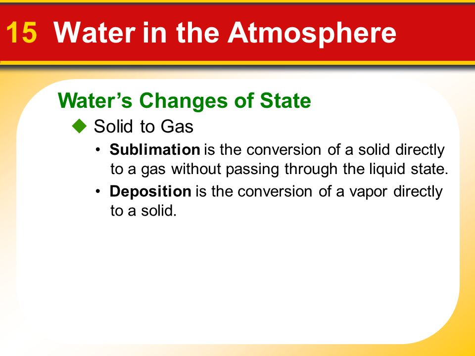 Water's Changes of State 15 Water in the Atmosphere  Solid to Gas Sublimation is the conversion of a solid directly to a gas without passing through the liquid state.