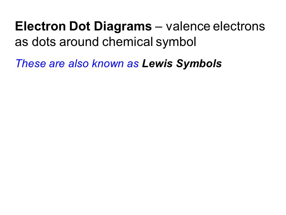 Electron Dot Diagrams – valence electrons as dots around chemical symbol These are also known as Lewis Symbols