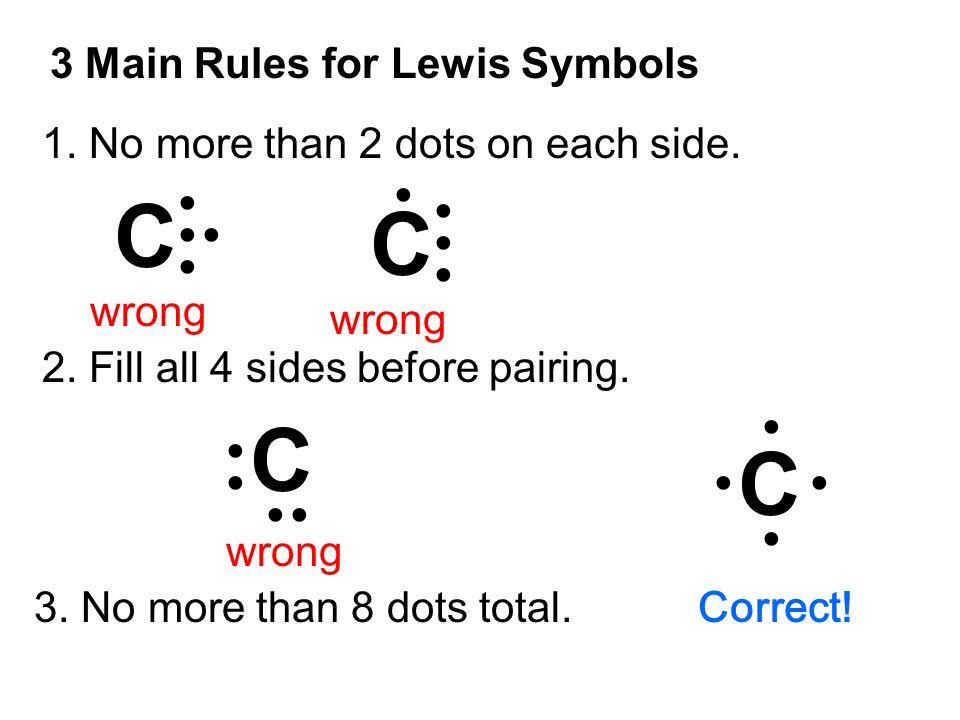 3 Main Rules for Lewis Symbols 2. Fill all 4 sides before pairing.