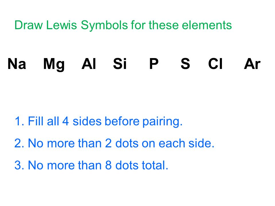 Na Mg AlSi P S Cl Ar Draw Lewis Symbols for these elements 1.