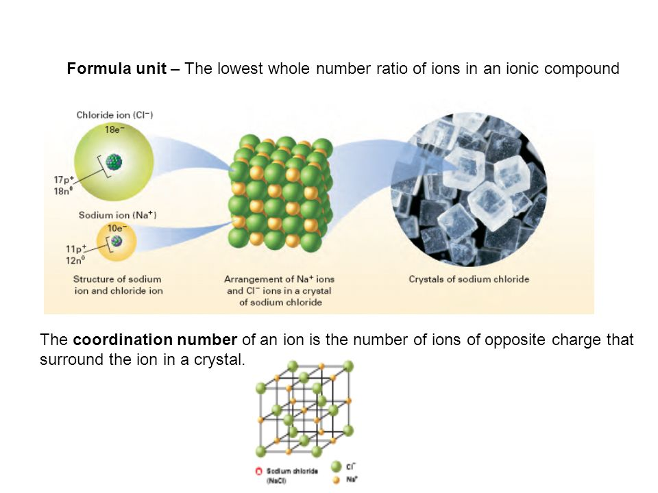 Formula unit – The lowest whole number ratio of ions in an ionic compound The coordination number of an ion is the number of ions of opposite charge that surround the ion in a crystal.