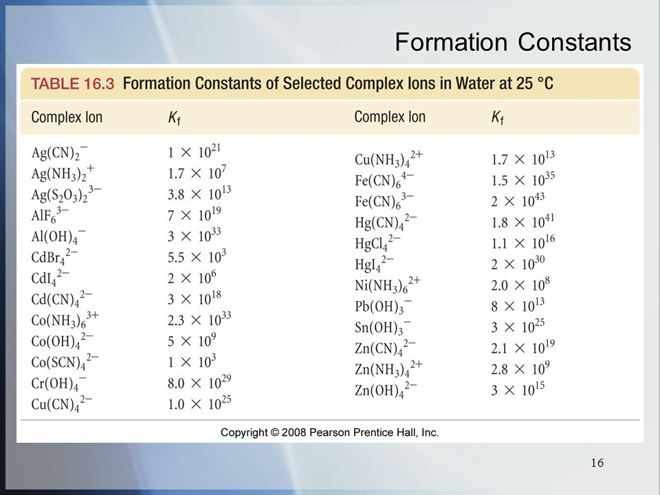 16 Formation Constants