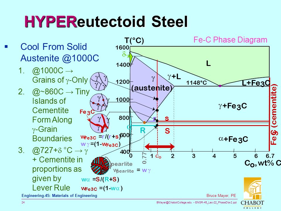 Fe fe3c phase diagram ppt electrical work wiring diagram engr 45 lec 22 phasedia 2 ppt 1 bruce mayer pe engineering 45 rh slideplayer com aluminum iron phase diagram carbon steel phase diagram ccuart