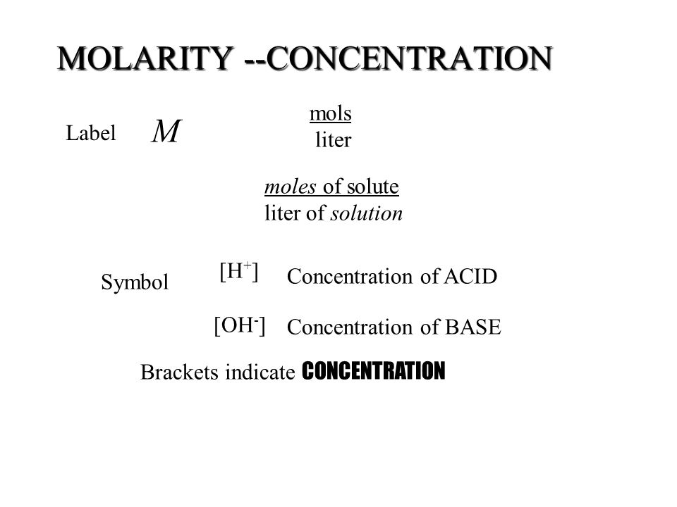 Ch 4 Reactionssolutions Concentration Dilution Molarity
