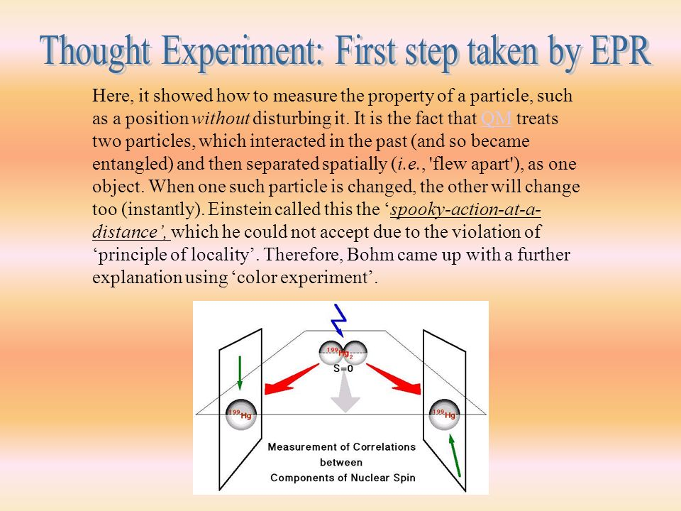 Here, it showed how to measure the property of a particle, such as a position without disturbing it.