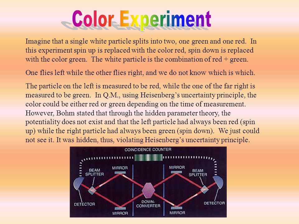 Imagine that a single white particle splits into two, one green and one red.